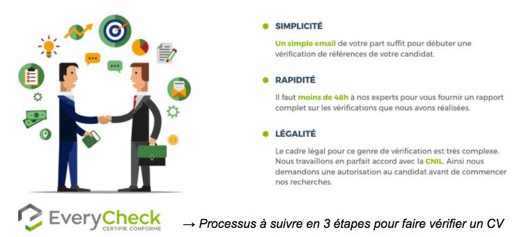 EveryCheck - Le processsus en 3 étapes pour la vérification de CV