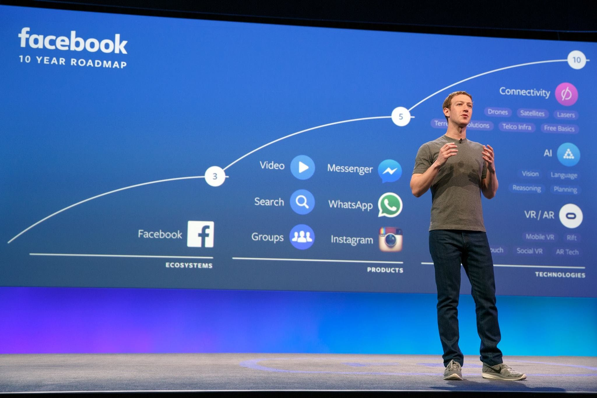 Keynote de Mark Zuckerberg : 10 ans de roadmap pour Facebook (incluant l'IA)