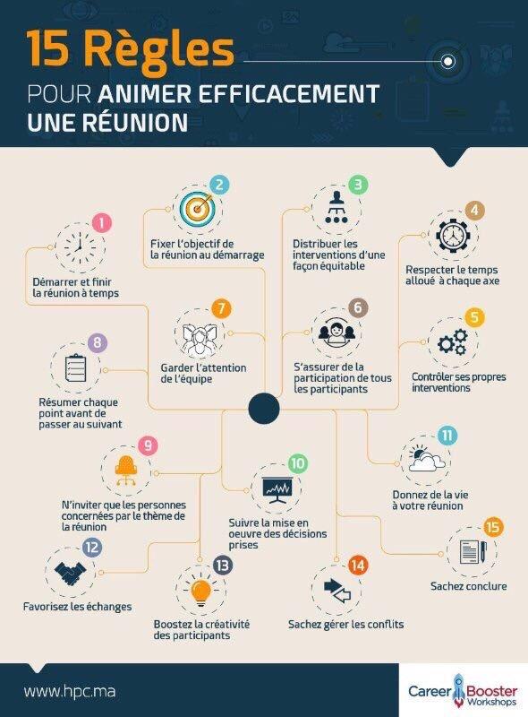 infographie-14-conseils-animer-reunion-travail.png