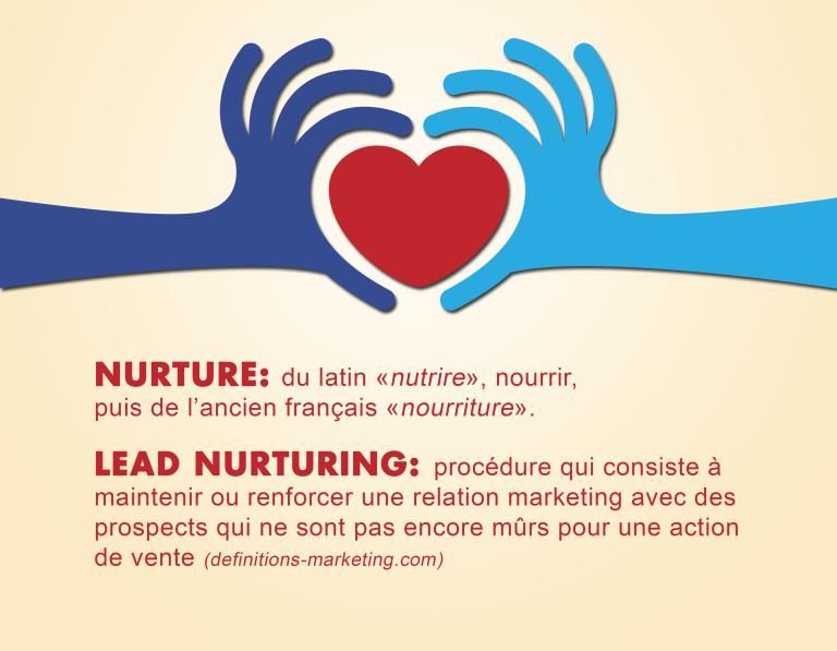 definition-lead-nurturing